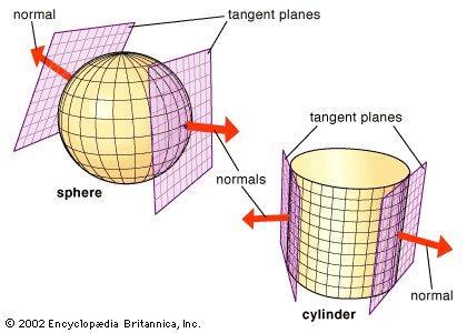 Seminar: The Arithmetics of the Hyperbolic Plane - Sommersemester 2017